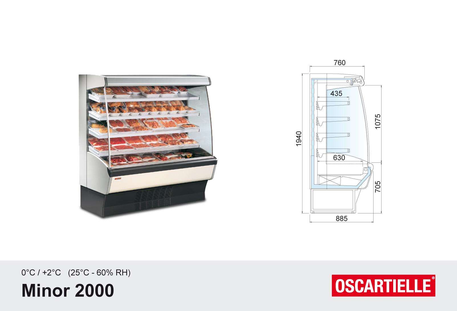 Minor 2000
